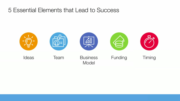 factors that lead success