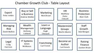 table-plan